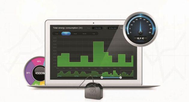 FIbaro controler rulori consum energie.j
