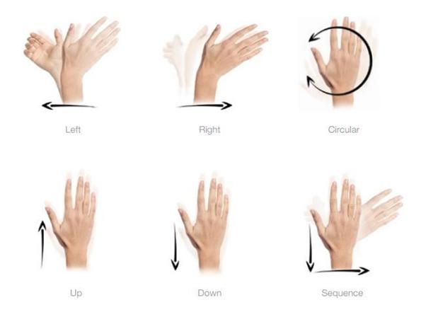 Fibaro Swipe gesturi control.png