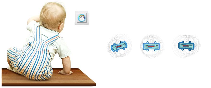 FGWPF-102 priza inteligenta protectie copii
