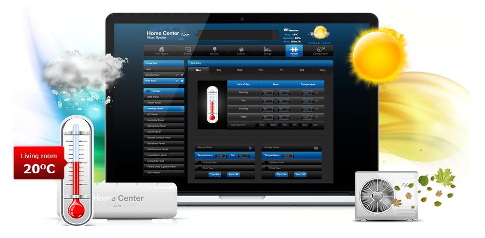 Fibaro Home Center Lite, control temeperatura / climatizare