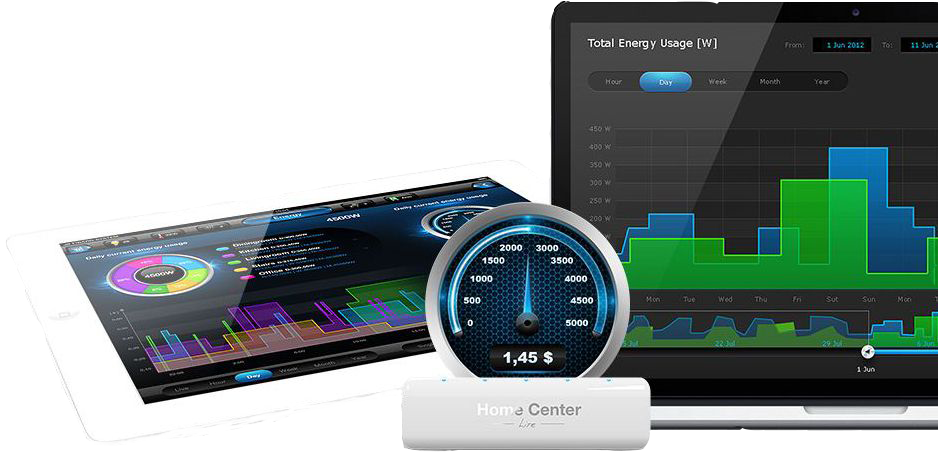 HCL Home center Lite Unitate centrala Monitorizeaza energia