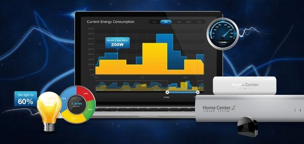 Fibaro dimer 2 monitorizare consum energie